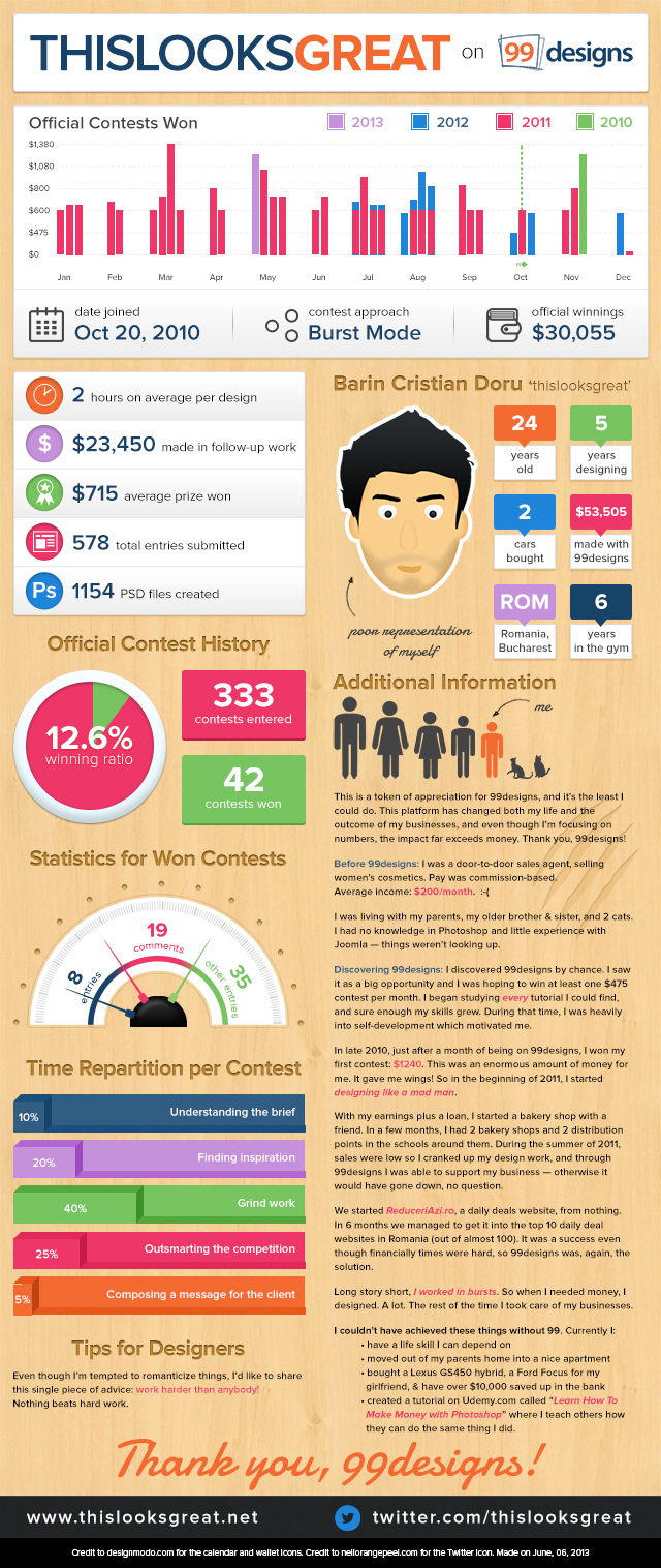 infographic_thislooksgreat1
